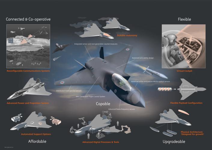 FCAS o TEMPEST, studio IAI sul futuro velivolo da combattimento europeo