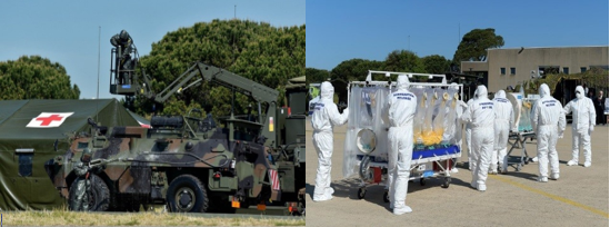 Duplice Uso Sistemico: l'evento dimostrativo delle Forze Armate in ambito Dual Use