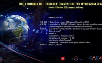 Dalla Fotonica alle tecnologie quantistiche per le applicazioni spaziali. Firenze, Fortezza da Basso 13 Ottobre 2021 Il programma del pomeriggio